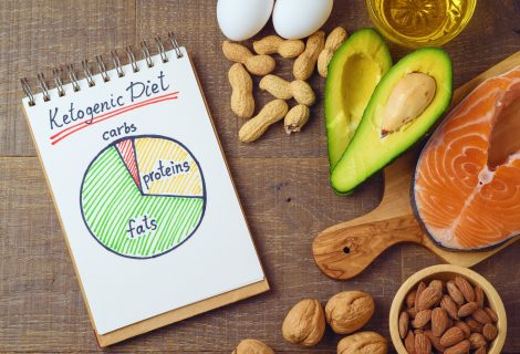 Ketogenic Diet For Weight Loss