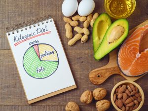 Ketogenic diet for athletes