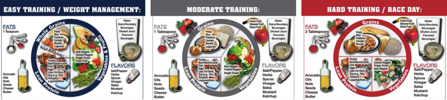 athlete nutrition